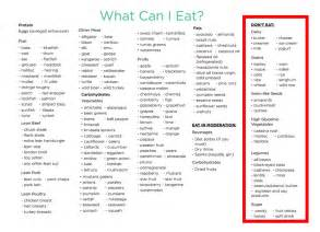 diary of a fit mommyhow to eat paleo during pregnancy diary of a fit