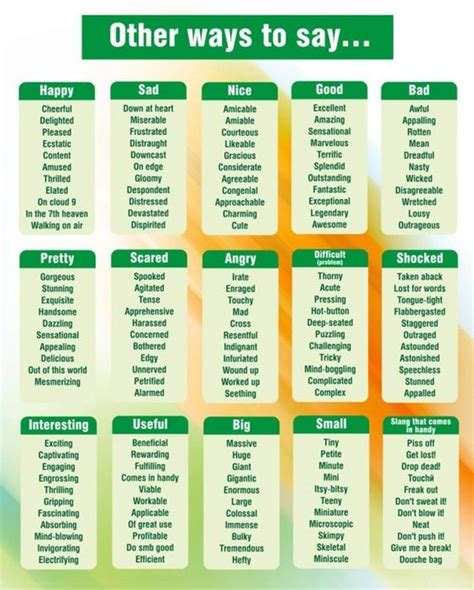alternative words for overused adjectives use this chart