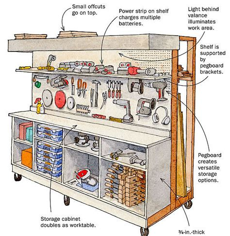 online workshop layout tool lighted storage cart for tools and lumber finewoodworking