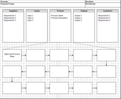 Blank Flow Chart Template For Kids Blank Flow Chart Template For Excel