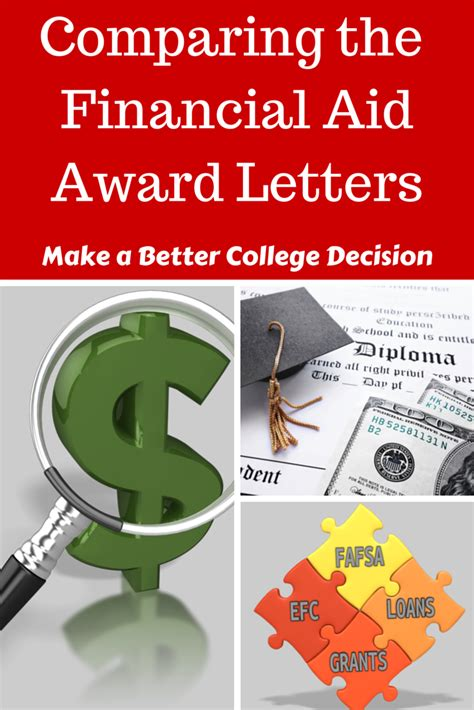 Financial Aid Award Letter Unmet Need efc plus comparing the financial aid award letters