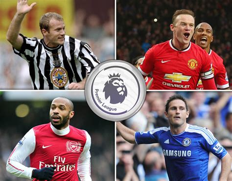 epl all time top scorers top 50 all time premier league goalscorers sport