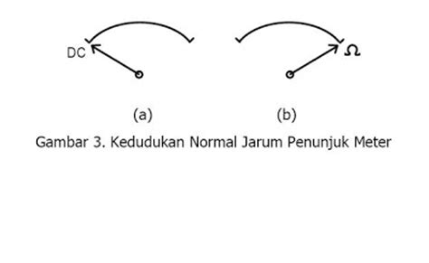 Multimeter Jarum cara menggunakan multimeter analog info ke jepang