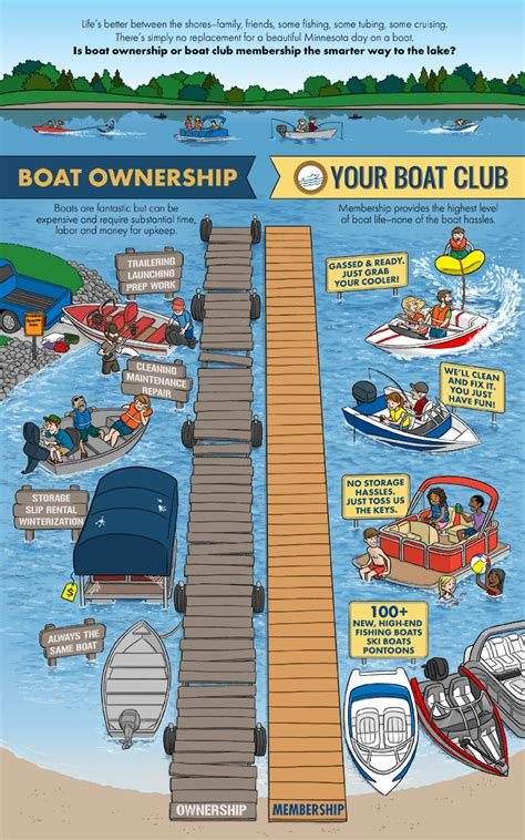 boat club vs owning boat life your boat club