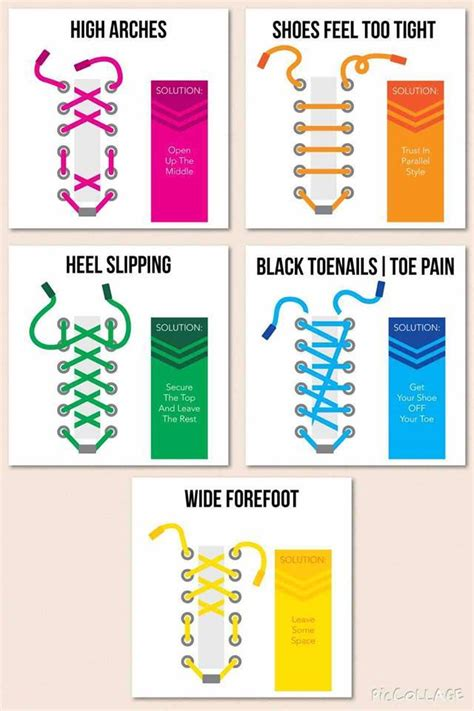 best way to lace running shoes how to lace shoes for proper fit coolguides