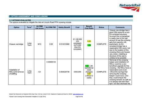 network risk assessment template merrychristmaswishesinfo
