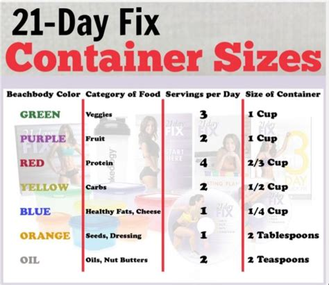 Fit Detox Torrent by Thinking About Getting Started With The 21 Day Fix I
