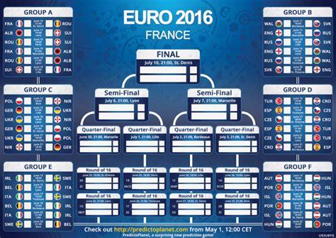 Jaket Rusia Piala Eropa 2016 jadwal bola piala eropa uefa 2016