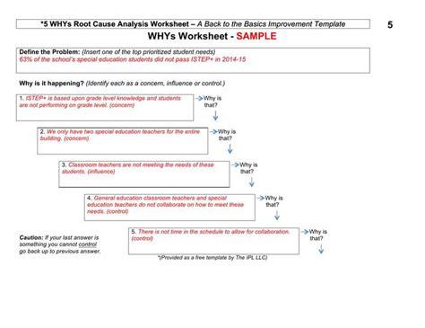 free root cause analysis worksheet template word download