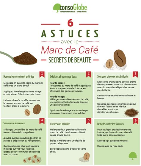 Marc De Café by Fiches Pratiques 17 Astuces Pour Tirer Parti Du Marc De Caf 233
