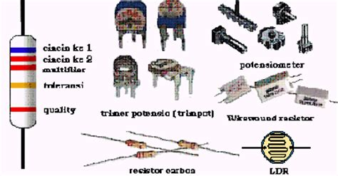 resistor presisi adalah resistor serta fungsinya dasar dasar elektronika dan kelistrikan