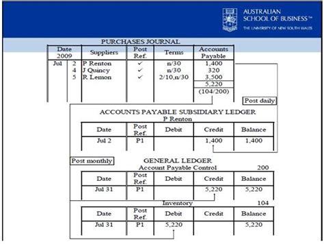 subsidiary ledger template subsidiary ledger