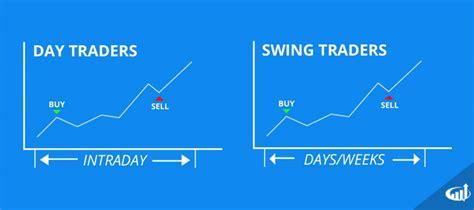momentum trading strategies  rules  follow
