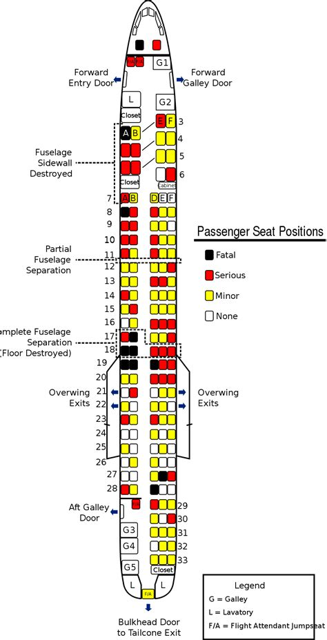 Baggage Fees United Airlines file american airlines flight 1420 seat injury chart svg