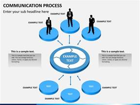 communication process powerpoint template sketchcobble
