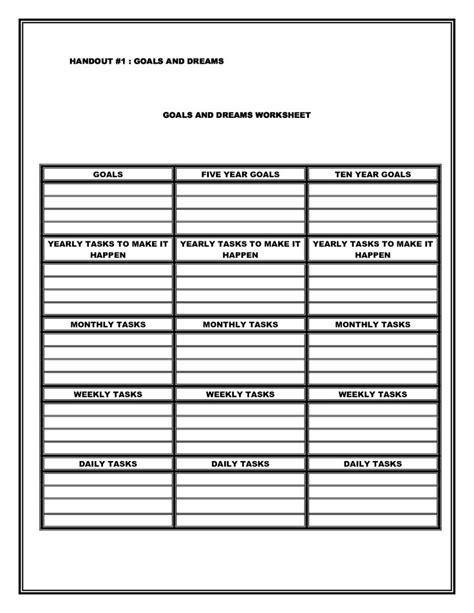 Boundaries Worksheet by Healthy Boundaries Worksheet Images Therapy