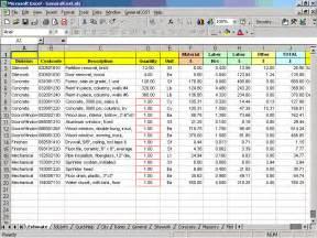 material cost estimator construction punch list worksheet