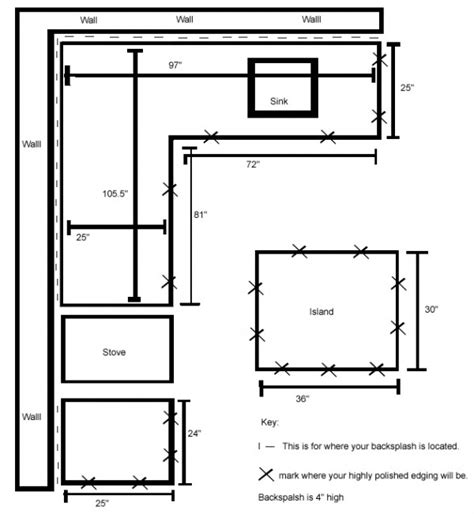 Countertop Sq Ft Calculator by How To Measure A Countertop Practical Tips And Ideas