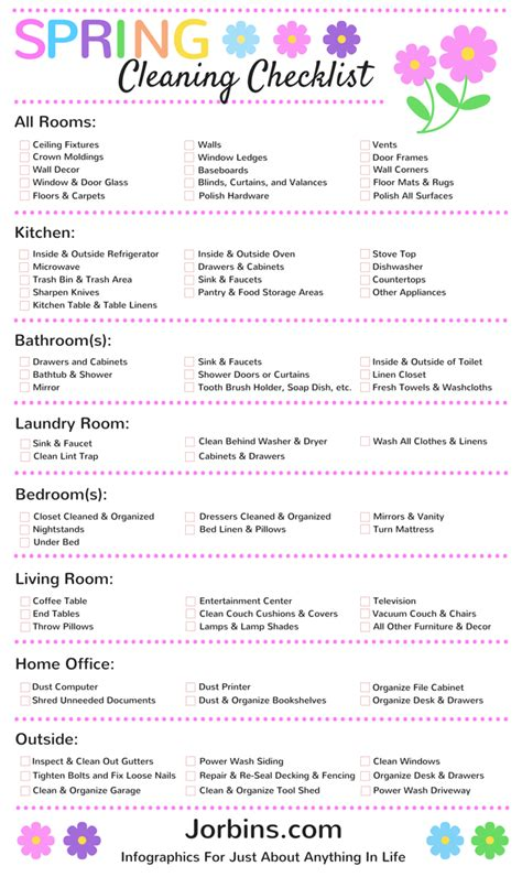 clean bedroom checklist 73 item checklist a thorough spring cleaning for your