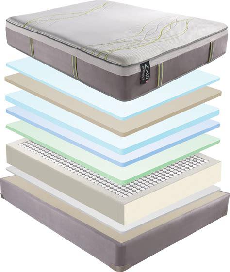 nxg 400 firm pillow top simmons beautyrest nxg 400 firm