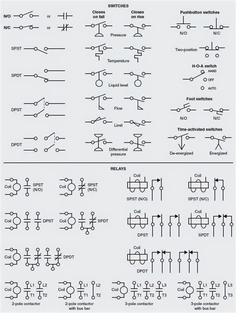 wiring diagram symbols  car bookingritzcarltoninfo