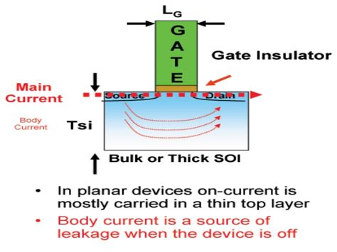 transistor mosfet k3868 transistor gate thickness 28 images as a metal oxide semiconductor field effect transistor