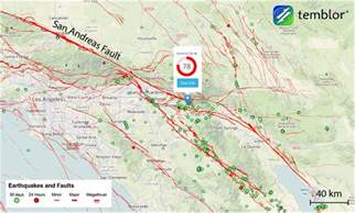 weekend earthquakes along the san andreas fault tips
