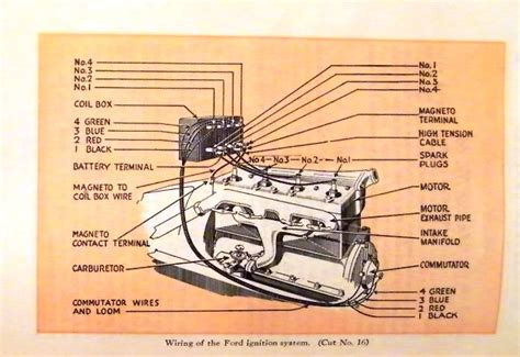 Model T Ford Forum 1914 Ford Shop Manual