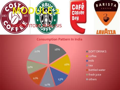 consumption pattern meaning in hindi organo gold global business plan to india