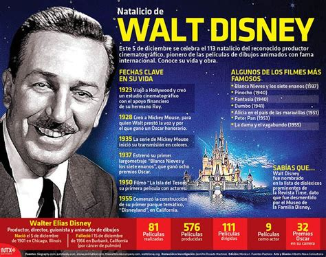 walt disney biography in spanish the 25 best biography of walt disney ideas on pinterest