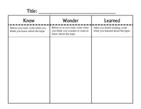 Printable Kwl Chart Kwl Chart Food Chain Web Based Inquiry