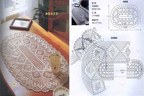html table pattern free crochet table runner patterns 131 knitting
