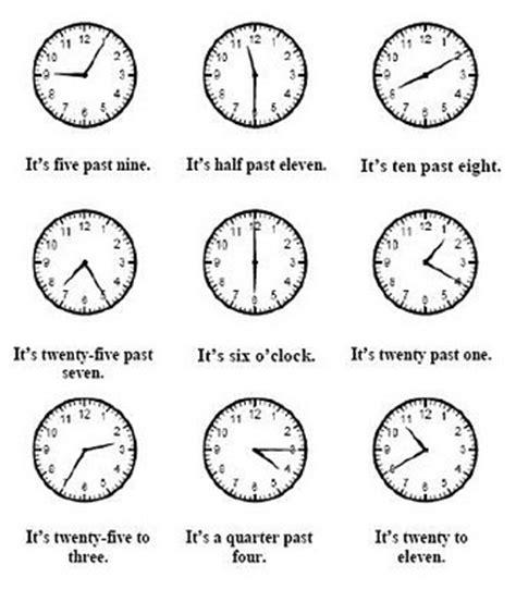 imagenes hora en ingles repasa las horas ii gela proa