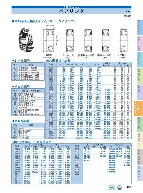 Bearing 6002 Llb Ntn ベアリング 日本精工 株 価格 形式 仕様 資料請求 メカトロパーツ 自動省力化機器総合カタログ メカトロネット