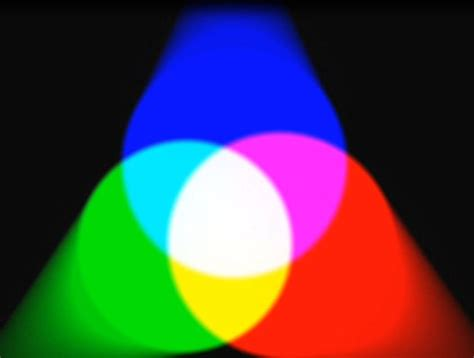light primary colors rgb jpg 844 215 639 visual arts