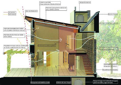 pisos de al viviendas al el inversor y la construcci 243 n