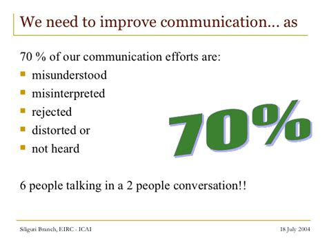 we communications communication skills