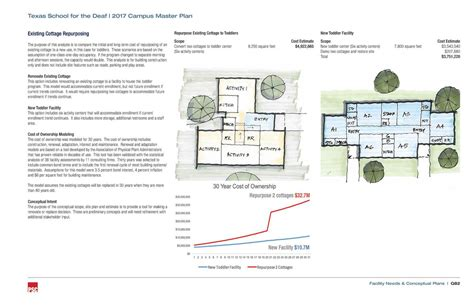 30 grand trunk floor plans 100 30 grand trunk floor plans on adelaide 295