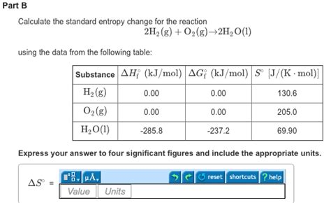 Entropy Change Table Predict The Sign Of The Entropy Change Delta S F