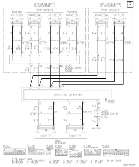 mitsubishi lancer evo 4 wiring diagrams wiring diagrams