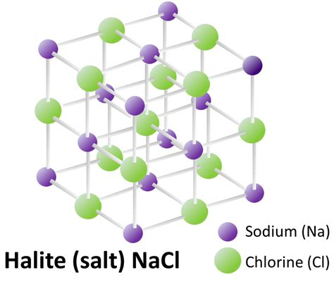 is table salt a mineral 1 4 minerals and rocks physical geology