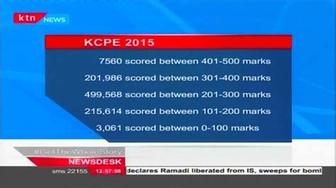 Education Cabinet by Education Cabinet Release Kcpe Results