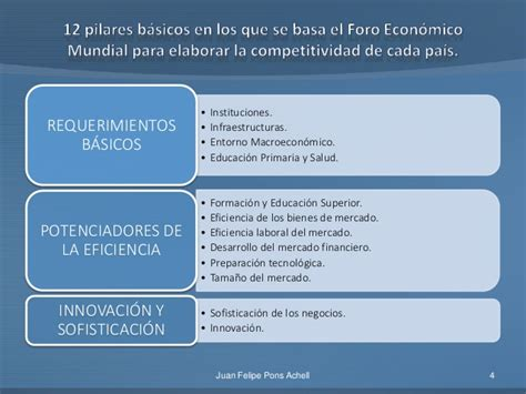 Mba Lean Management by Lean Management Mba Conferencia
