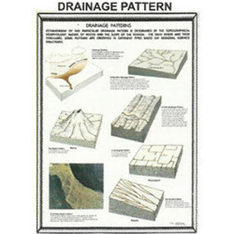 pattern geography definition define stream drainage patterns free patterns