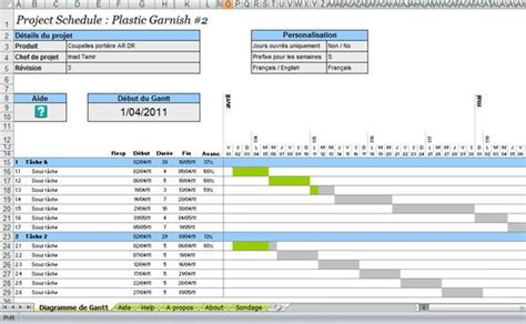 diagramme de gantt excel 2018 diagramme de gantt sous excel european customs clearance