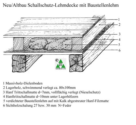 decke nachträglich dämmen balkon isolieren und d 228 mmen balkon isolieren und d mmen