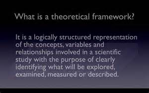 Theoretical Framework Examples Research Paper Theoretical Framework Youtube