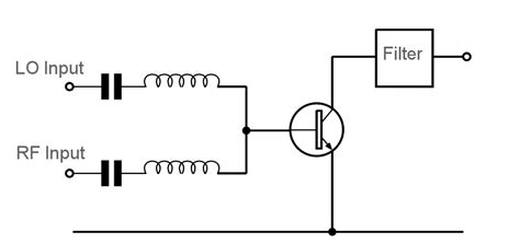 bipolar transistor rf mixer multiplier electronics notes