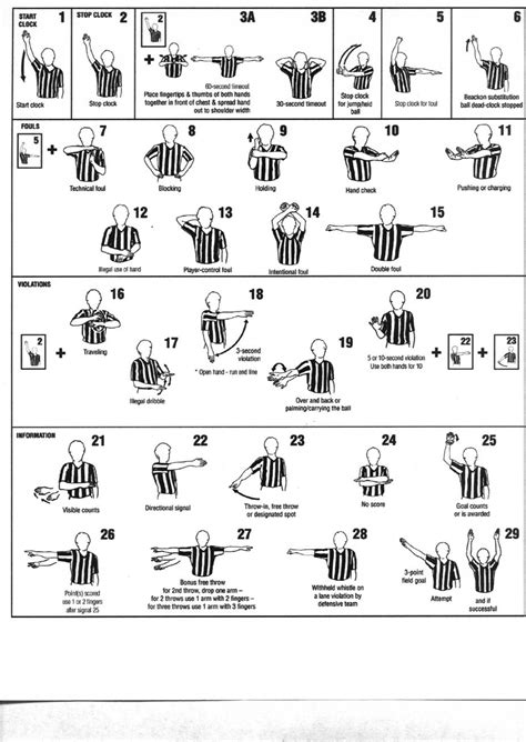 d1 official refereed 100 games last year journal star statsheet ncaa basketball referees