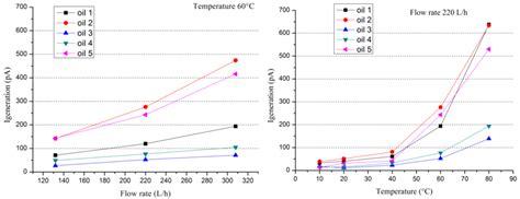 transformer impedance vs efficiency transformer impedance versus temperature 28 images sensors free text capacitive sensor to